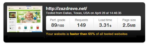 za-zdrave-page-speed