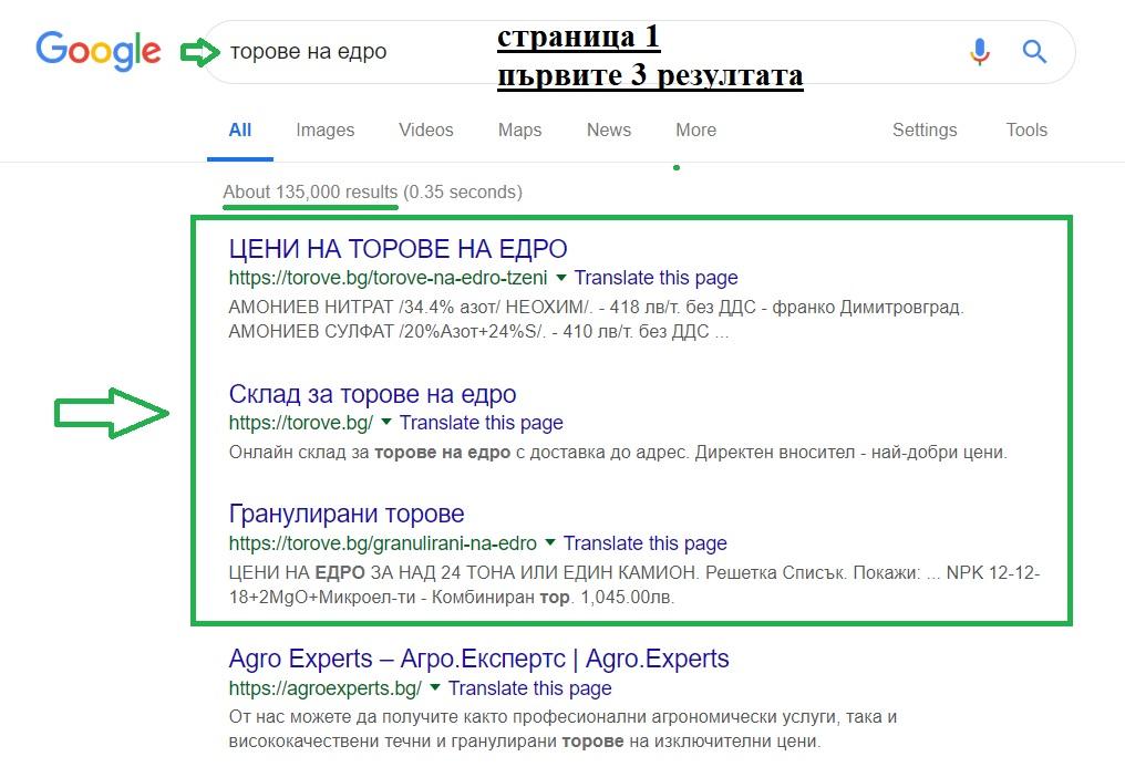 SEO за сайт torove.bg
